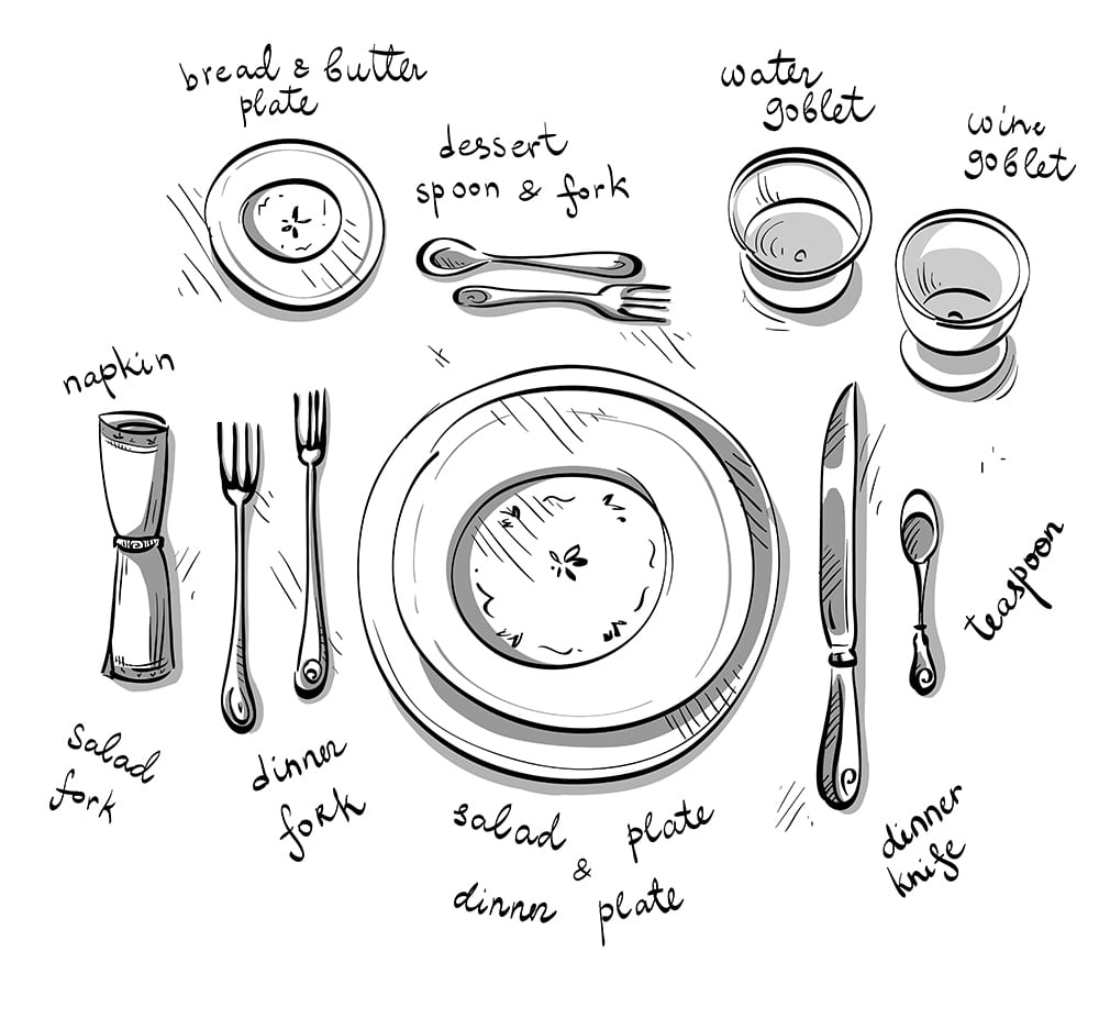 Table Setting Etiquette 101 and Why It Matters  sc 1 st  Good Neighbor Concierge & Table Setting Etiquette 101 and Why It Matters | Good Neighbor Concierge